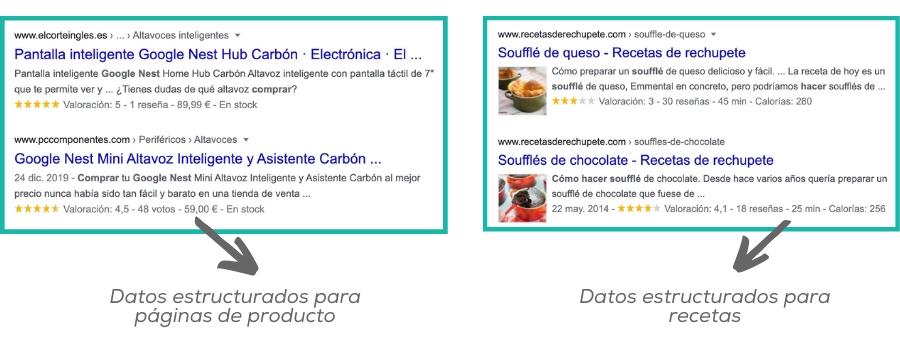 Ejemplos de datos estructurados