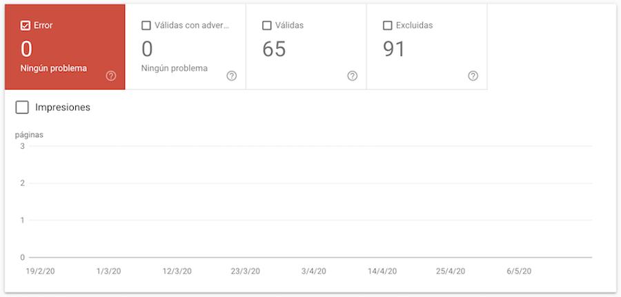 Vista del informe de cobertura de Google Search Console