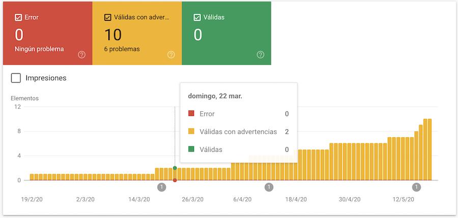 Vista del informe de datos estructurados de Search Console